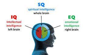 Emotional intelligence term paper